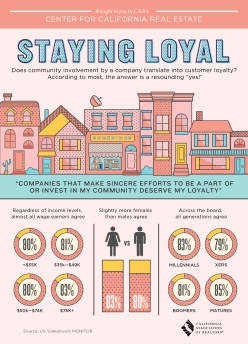 oct-hires-staying_loyal_300
